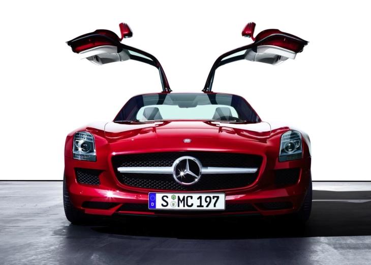Historia marki Mercedes-Benz